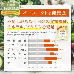 食べる米ぬかの成分詳細